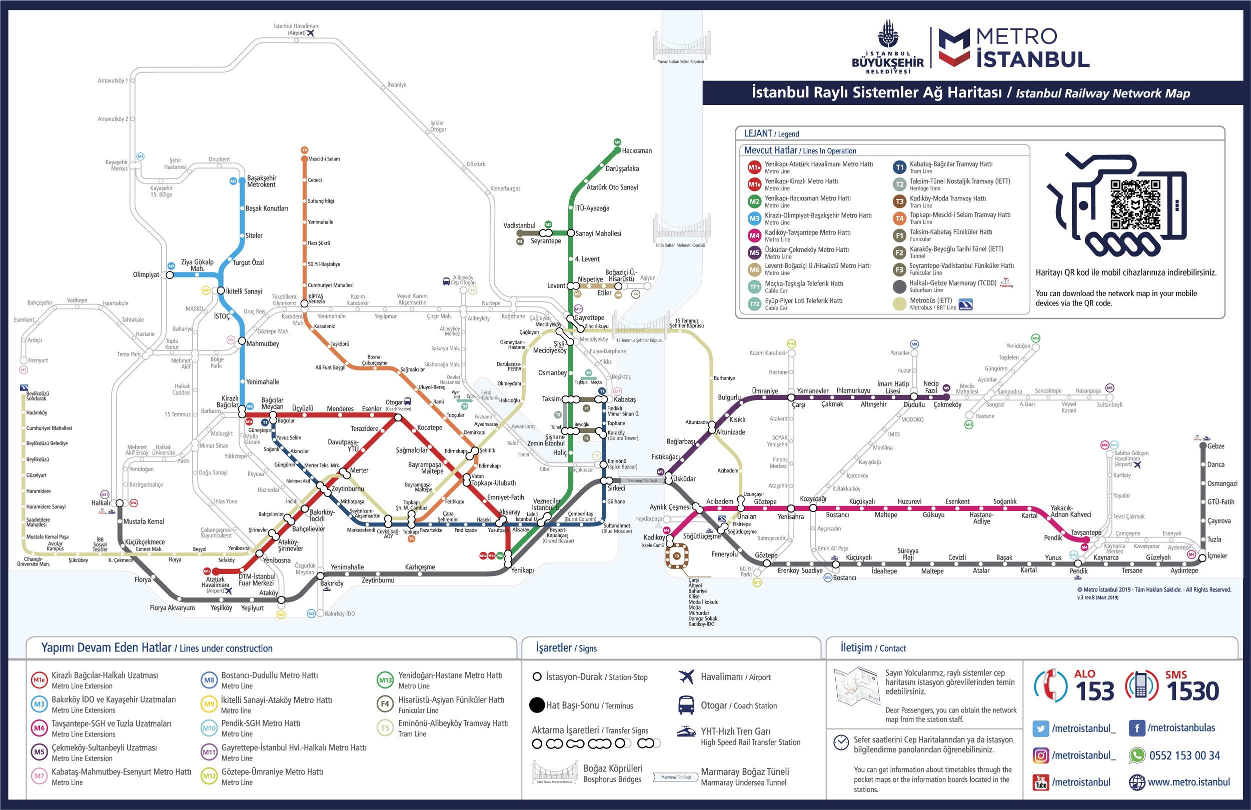 metro-tranvia-estambul