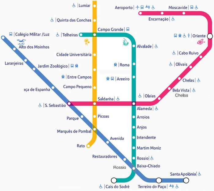 mapa-Metro-Lisboa-portugal
